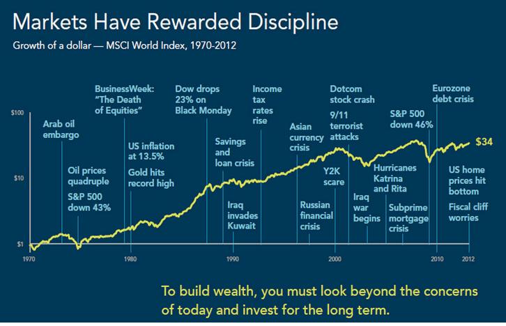 disciplina-mercati