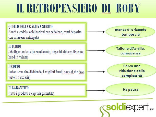 Il retropensiero di Roby