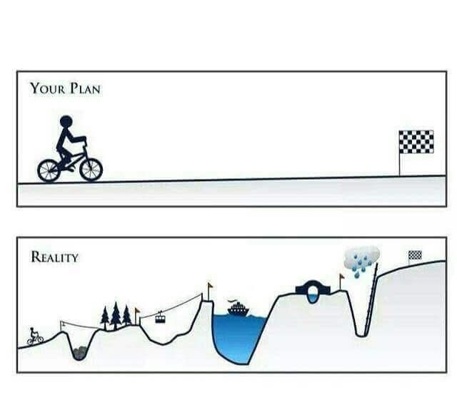your-plan-vs-reality