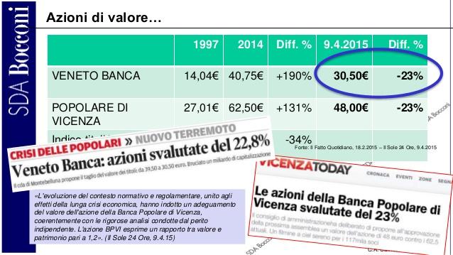 Bpvi e Veneto Banca azioni di valore