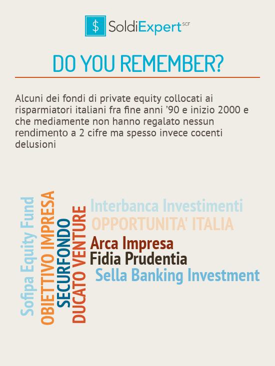 Nomi fondi di private equity collocati a fine anni 90