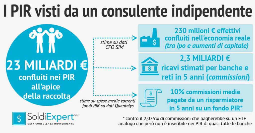 info-pir-fb